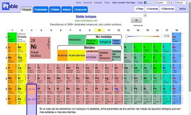 Tabla periodica de los elementos pdf 2015 image collections tabla periodica de los elementos quimicos pdf actual gallery tabla periodica de los elementos completa 2015 urtaz Image collections