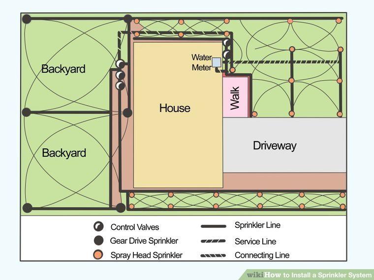 How To Install A Sprinkler System Sprinkler System Design Sprinkler System Diy Home Sprinkler System