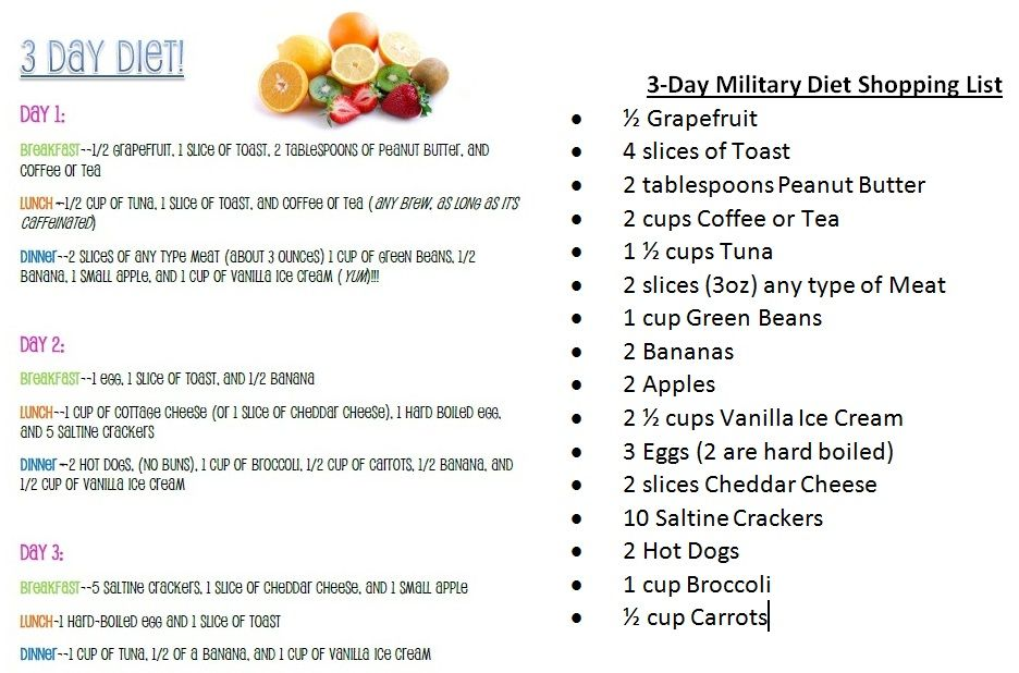The Meal Plan And Shopping List 3 Day Military Diet Healthy Me