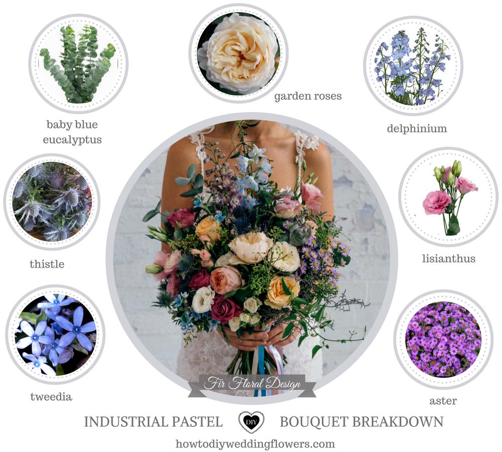 Wedding Trends: Industrial Wedding Ideas Decor Flowers | Diy wedding ...