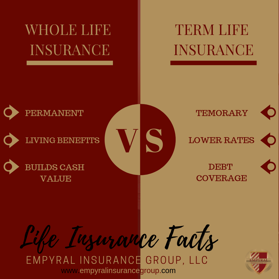 Life Insurance Facts Whole Life Insurance Versus Term Life Insurance What Is The Dif Life Insurance Facts Life