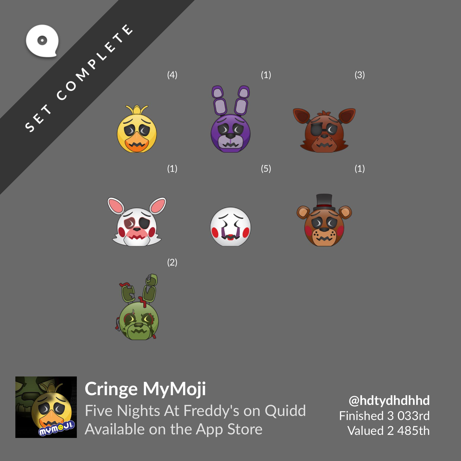Cringe Mymoji From Five Nights At Freddys On Quidd Http