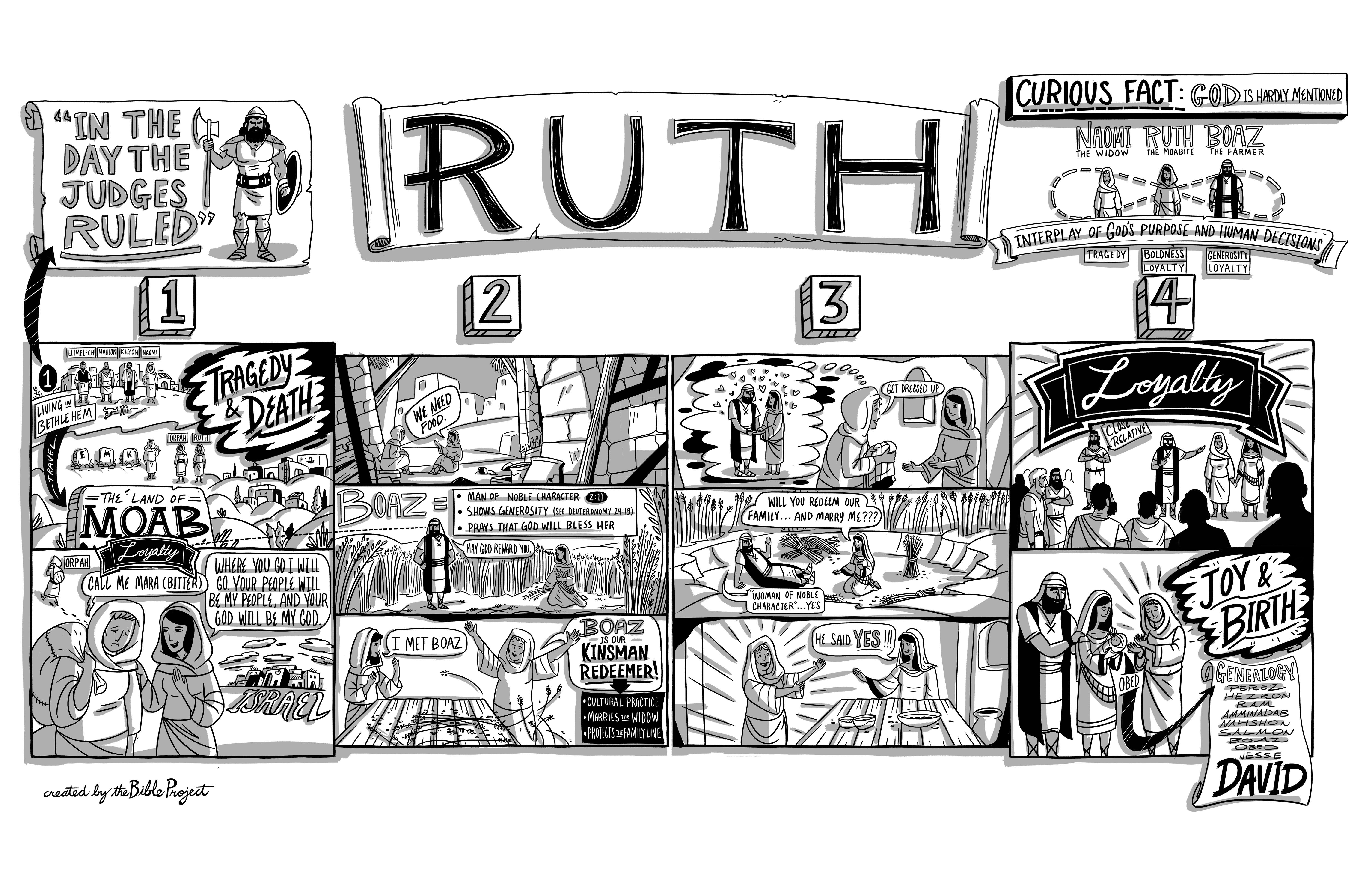 10 Ruth FNL.jpg (5950×3850) Ruth bible, Kids bible book