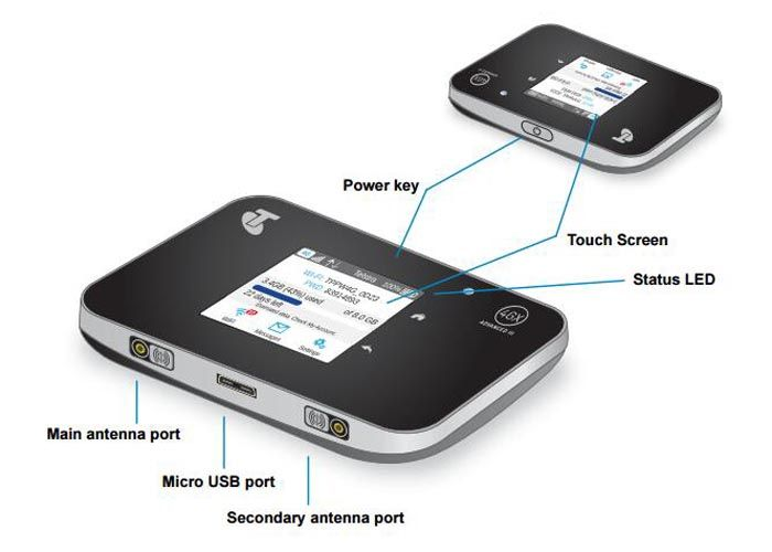 Netgear Aircard AC810S 4G LTE Cat11 Mobile Hotspot (Unlocked) in