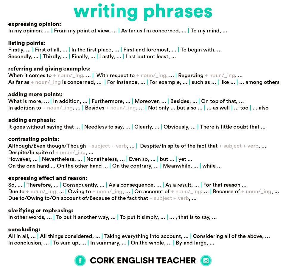 Pin by Αμαζόνα Καλλυντικά on english | Pinterest | English writing ...