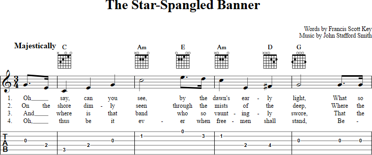 The Star-Spangled Banner sheet music for guitar with chords, lyrics ...