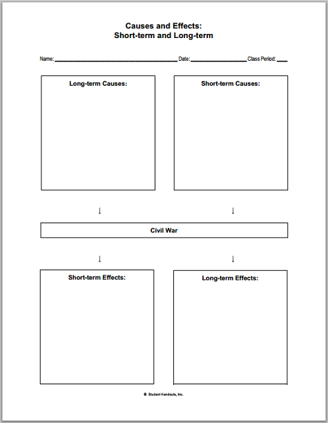 U S Civil War Causes And Effects Diy Blank Chart