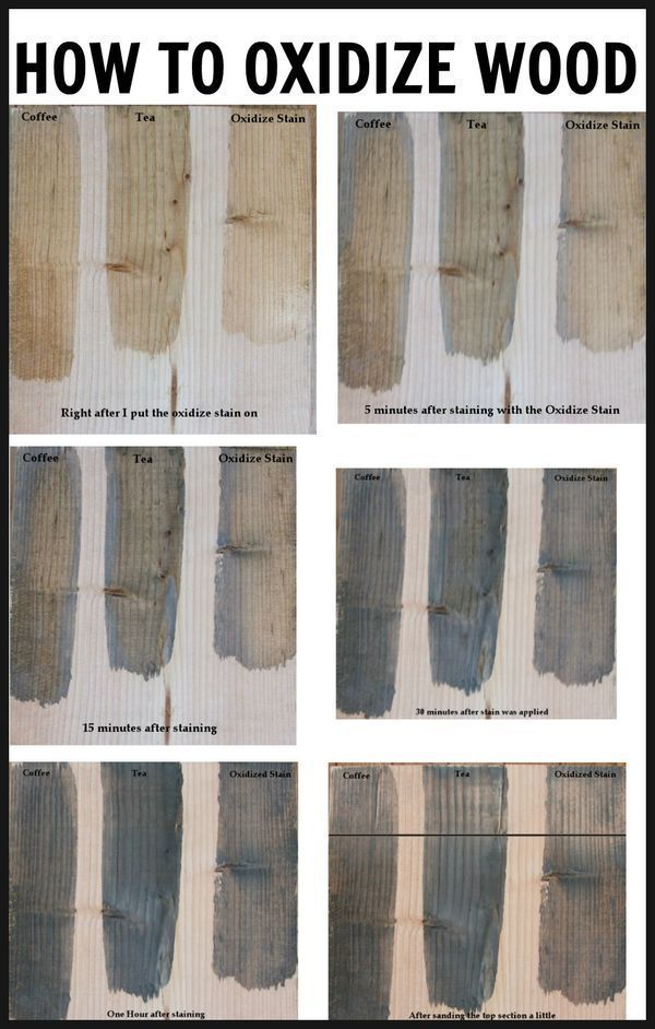 Photo of How to oxidize wood for that rustic home decor look! #woodworkingtips