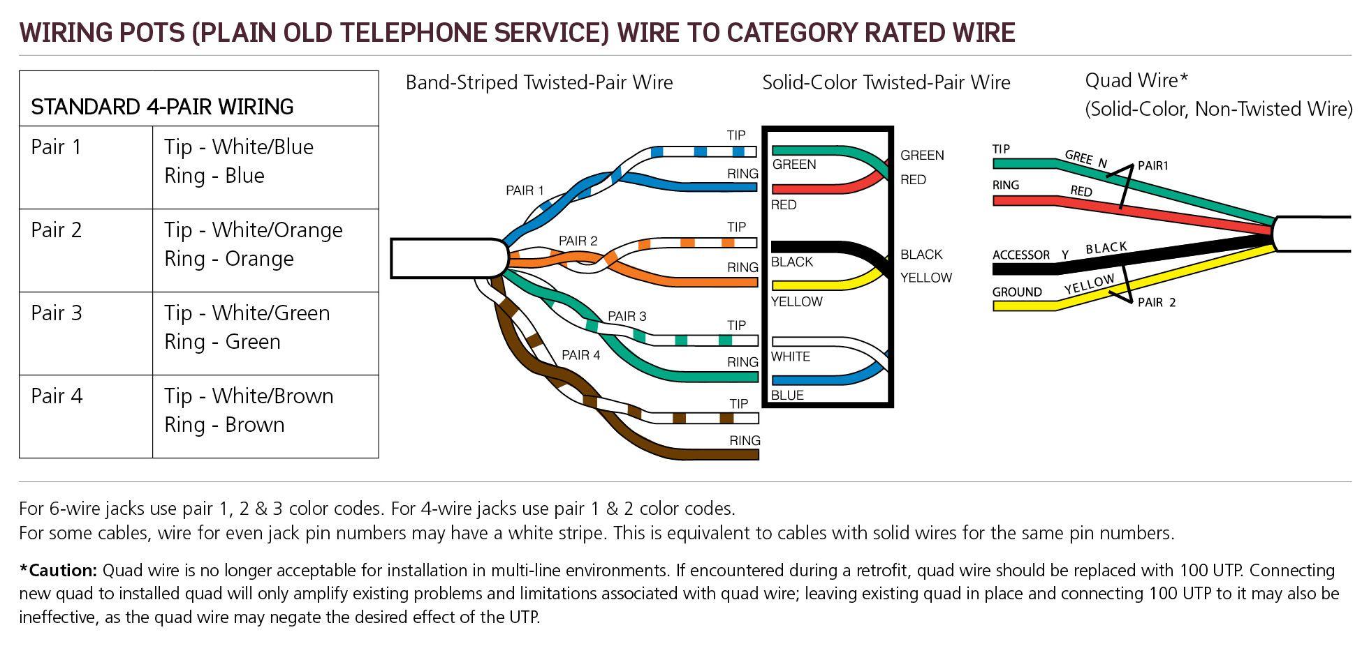 DSL Wiring Basics gear Wireless Router Diagram besides