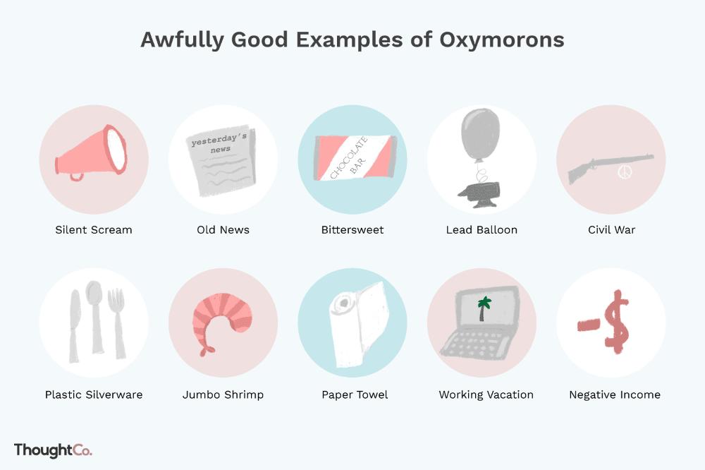 100 Awfully Good Oxymorons Oxymoron, Writing words