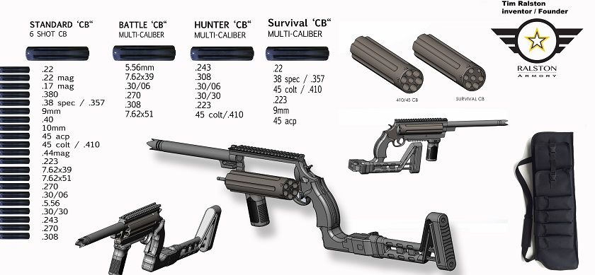 This Ultimate Doomsday Rifle Shoots 21 Different Calibers