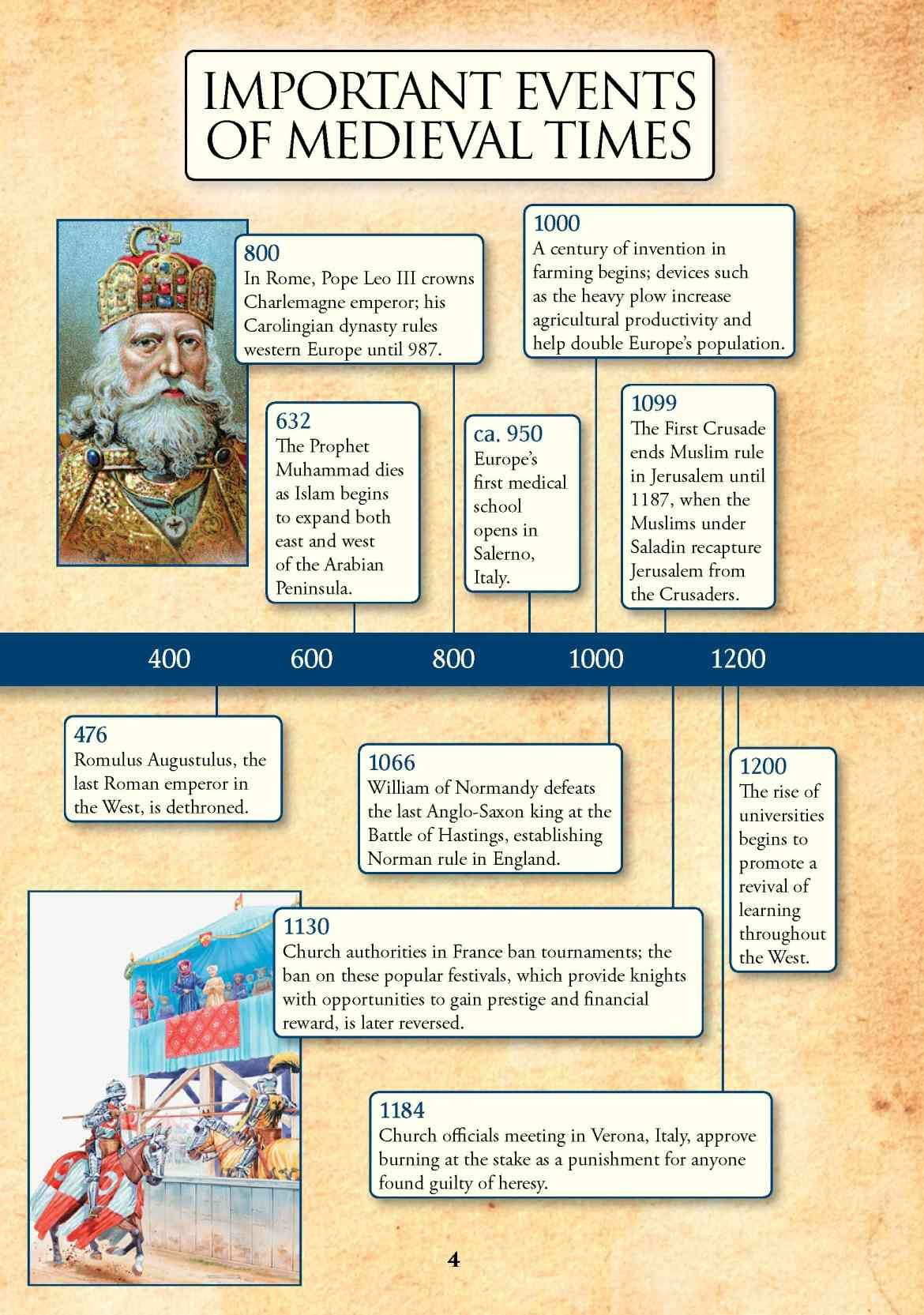 Chronology Of Events Middle Ages Middle Ages History Middle Ages Medieval History