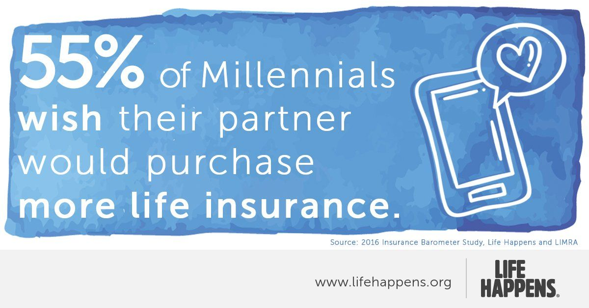 Select Quote Life Insurance Pleasing Selectquote Selectquoteins  Twitter  Insurance  Pinterest