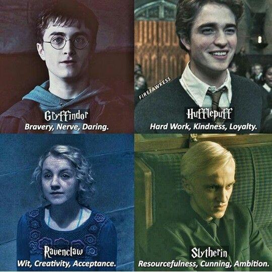 Gryffindor Hufflepuff Ravenclaw Slytherin Harry Potter Feels Harry Potter Quiz Harry Potter Spells