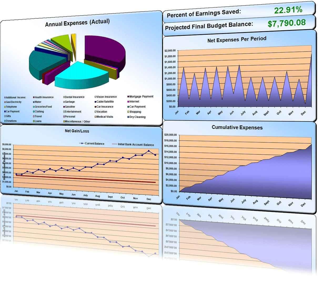 Church Budget Spreadsheet