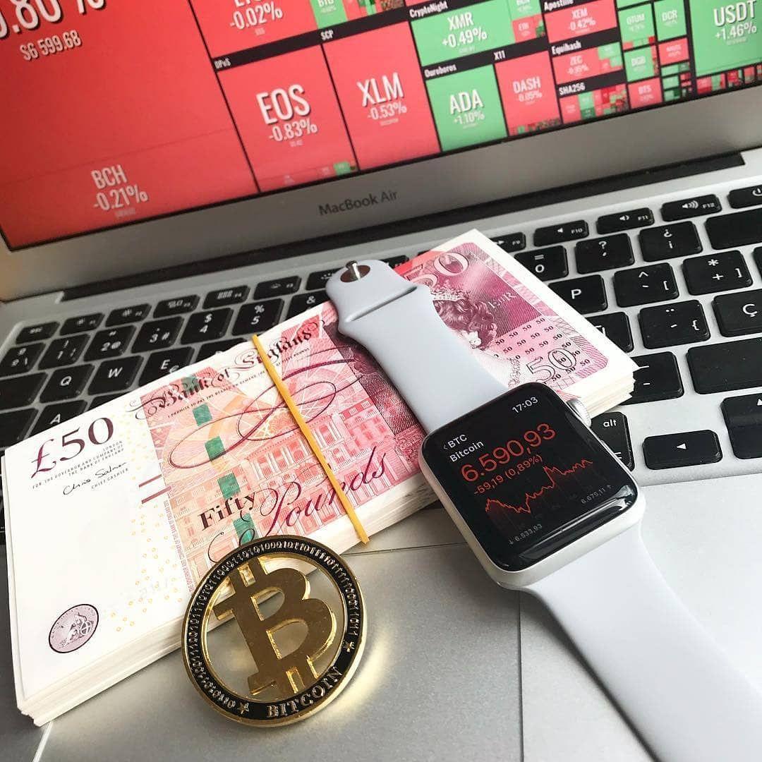 Pin by Nuru Angie on CRYPTO Bitcoin, Investing, Option
