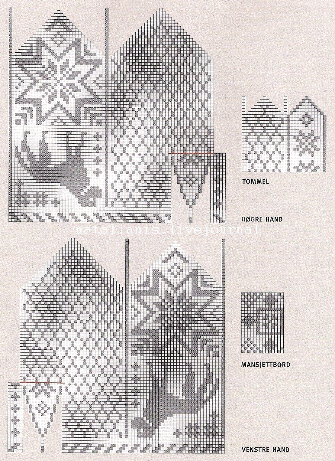 knit mittens chart fair isle pattern free dog | Vettlingar ...