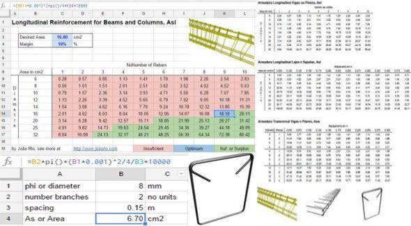 How To Use Spreadsheet For Measuring A Concrete Reinforcement Rebar Area Reinforcement Rebar Bridge Design