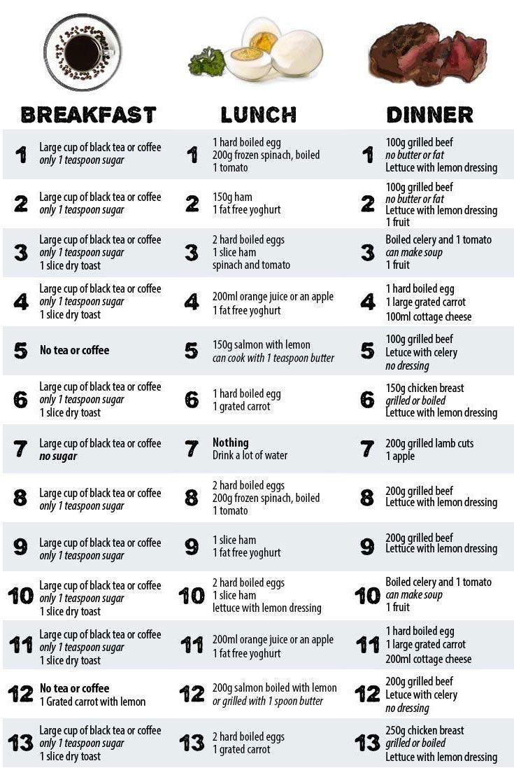 Photo of 13-Tage-Diät, die Ihnen hilft, bis zu 40 Pfund zu verlieren – Carola