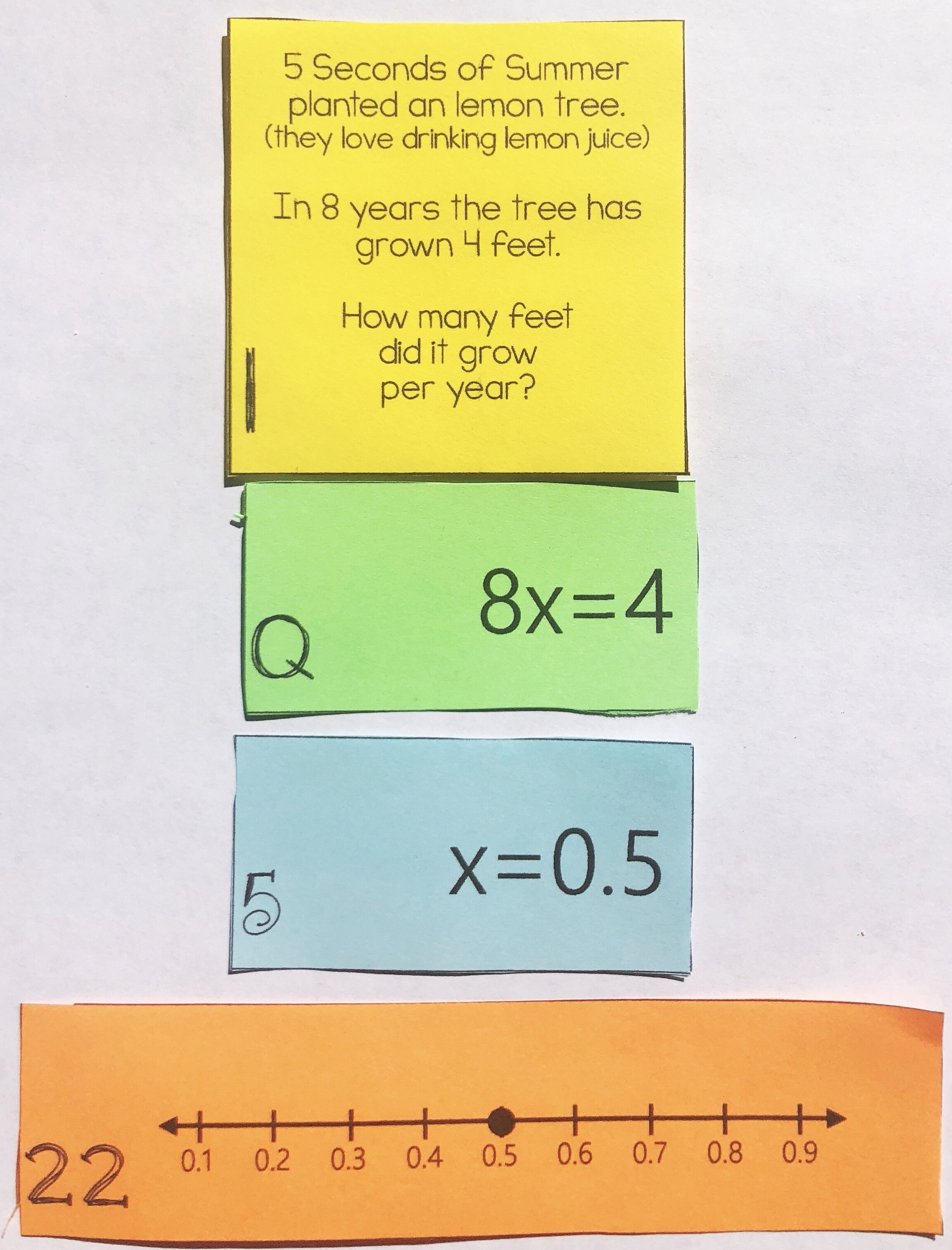 One Step Equations On A Number Line Word Problem Matching Cards