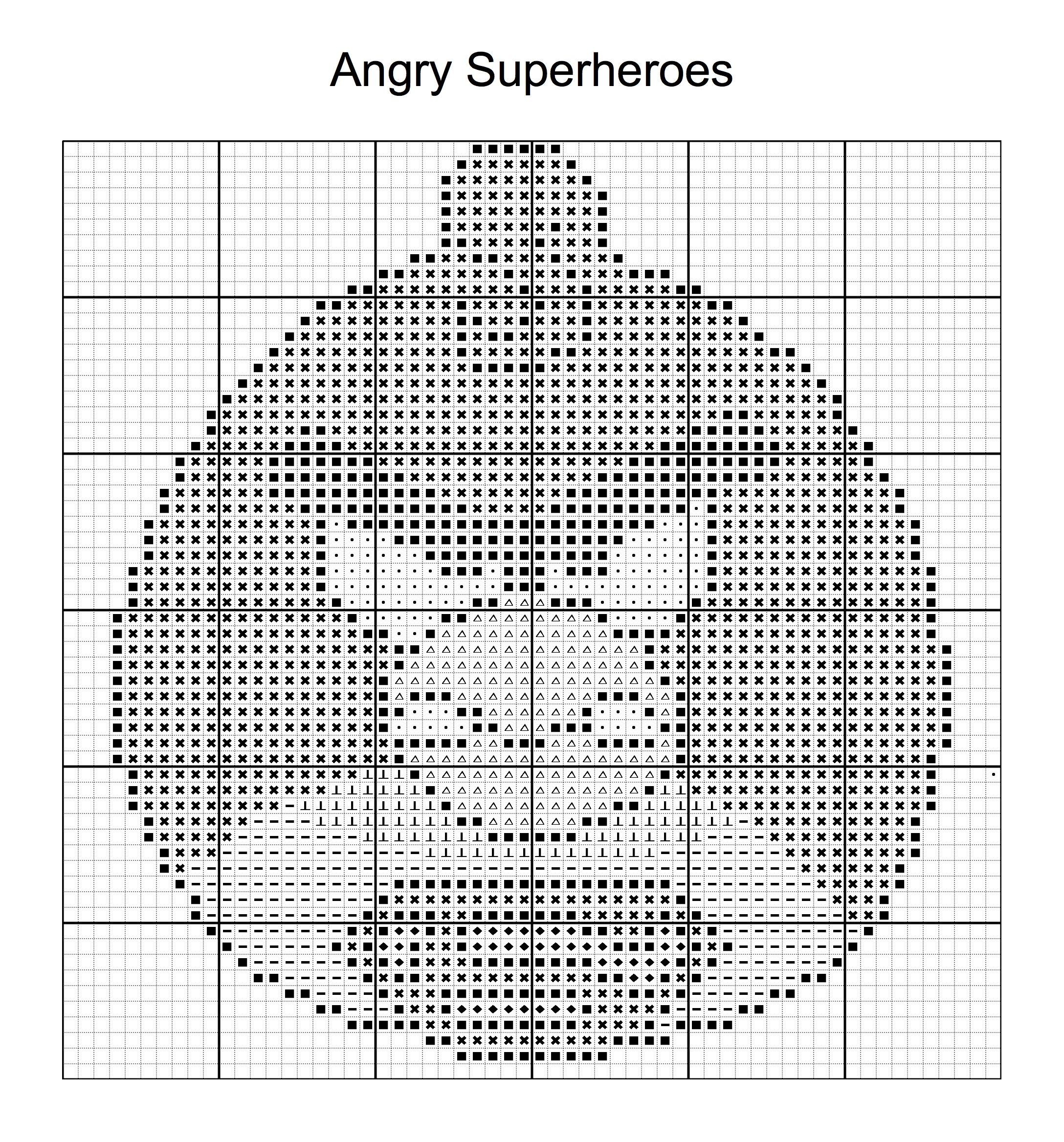 Cross Stitch - Angry Bird Superheroes 13 of 16 - superman