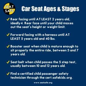 Car Seat Safety Ages And Stages
