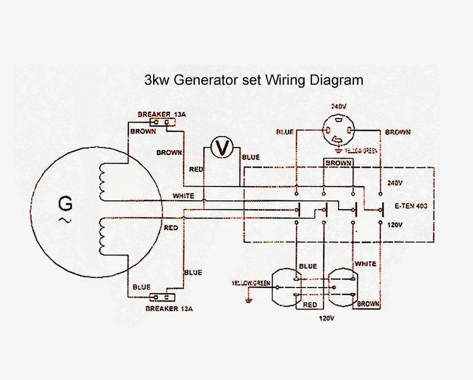 Unique Wiring Diagram Backup Generator #diagram ... on
