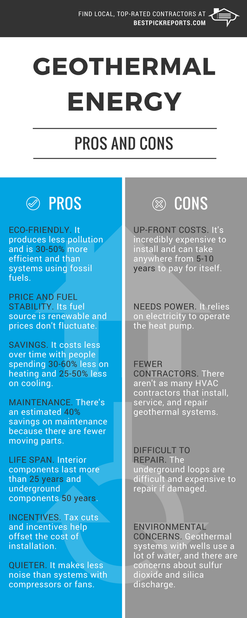 Infographic on Geothermal Energy Pros and Cons