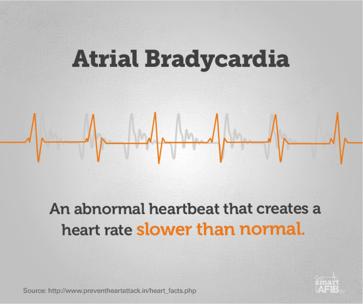 how to get rid of atrial fibrillation