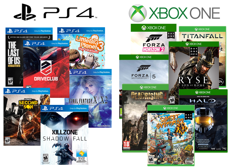 PS4 Exclusives Vs Xbox one Exclusives Ps4 exclusives