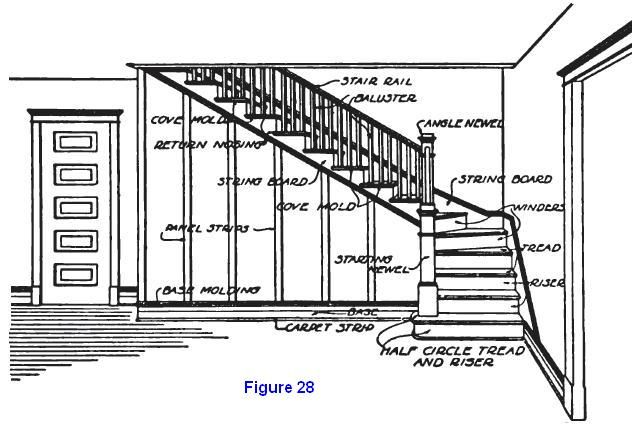 Arch. Drafting   Stairs