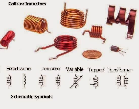 Symbols Electrical Circuit Symbols Electrical Wiring Diagram Symbol