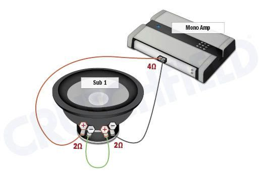 subwoofer wiring diagrams sound car audio installation. Black Bedroom Furniture Sets. Home Design Ideas