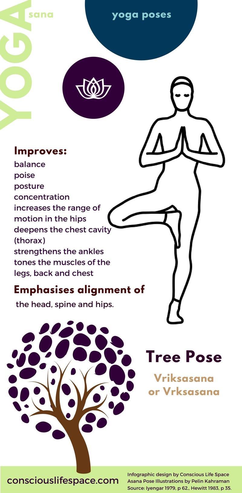 Triangle Pose Mythology