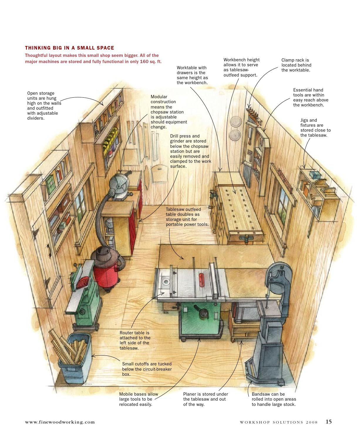 Woodworking Shop Plans, Workshop