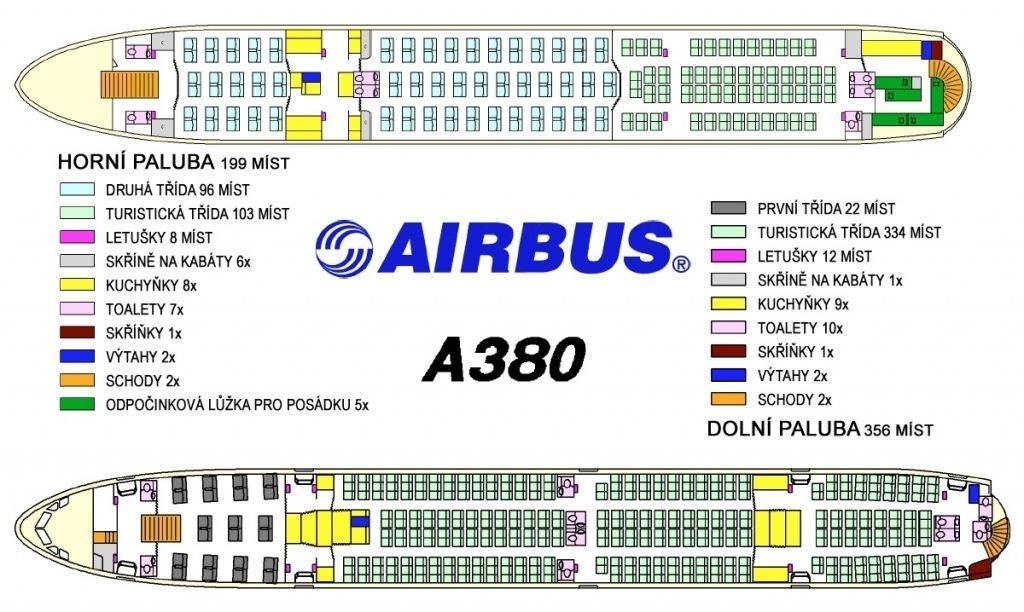 thai airways airbus a380 Emirates airbus, Airbus a380