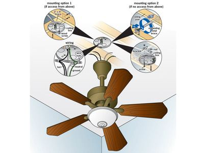 How To Replace A Light Fixture With A Ceiling Fan Ceiling Fan Ceiling Fan Installation Fan Light Fixtures