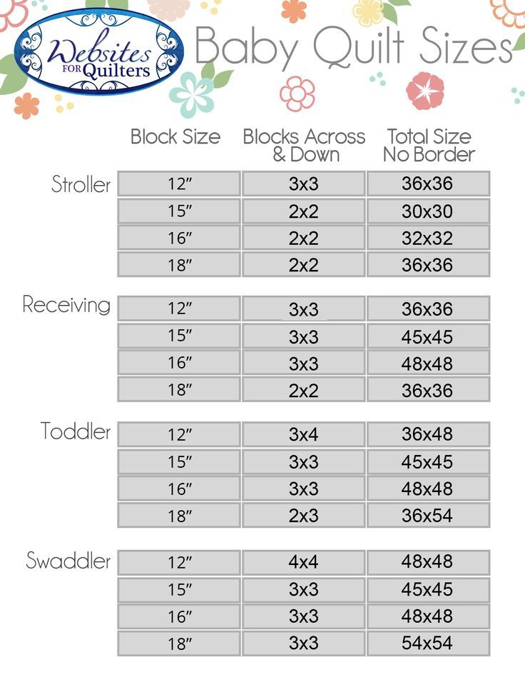 Image Result For Baby Quilt Crib Sizing Chart