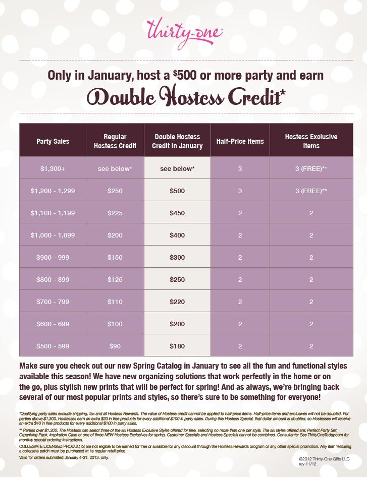 DOUBLE hostess credit in January! Visit www mythirtyone com