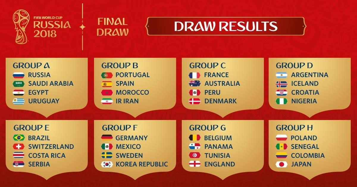 Football World Cup 2018 Group Draw Football Footballworldcup2018 World Cup Groups World Cup 2018 Groups World Cup