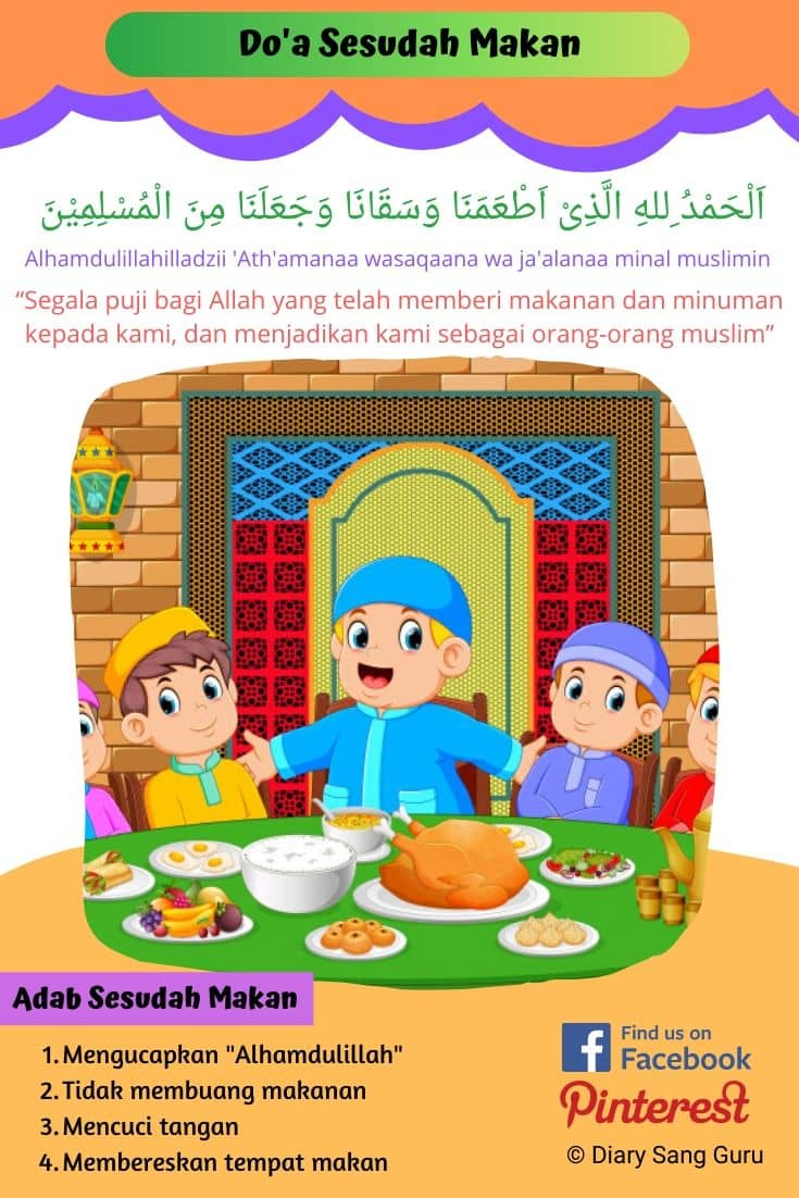Doa Mau Makan Dan Artinya » 2021 Ramadhan