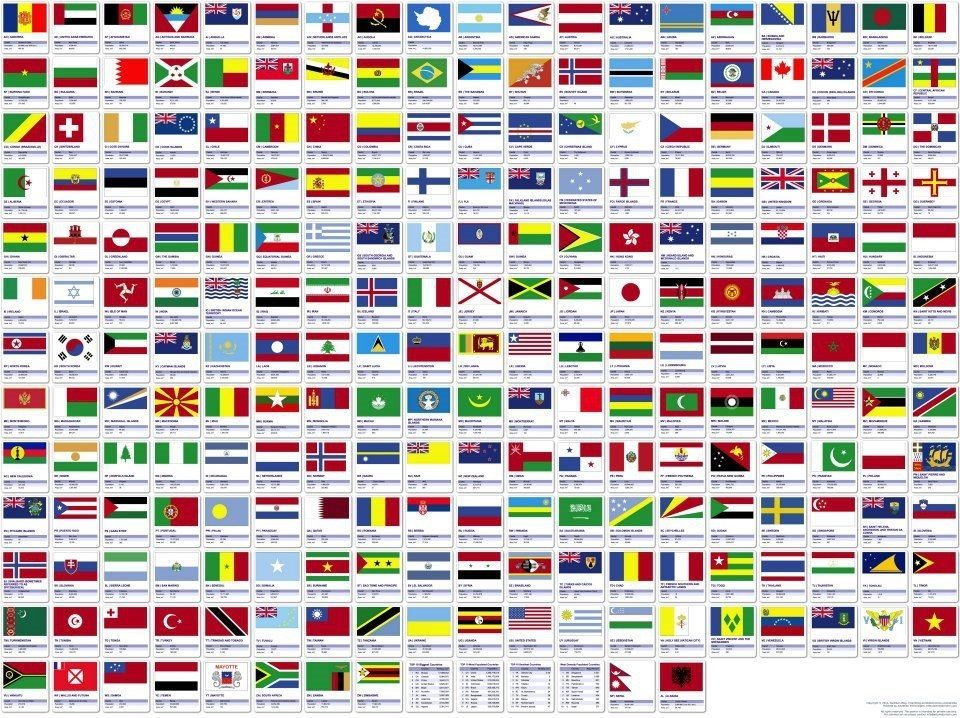 Pin by Open Your World Communication on Flags All world flags