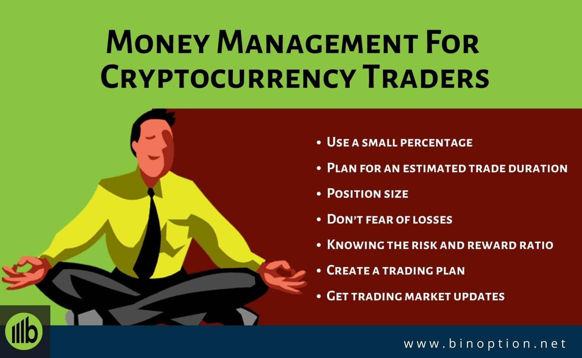 bitcoin market yoga)