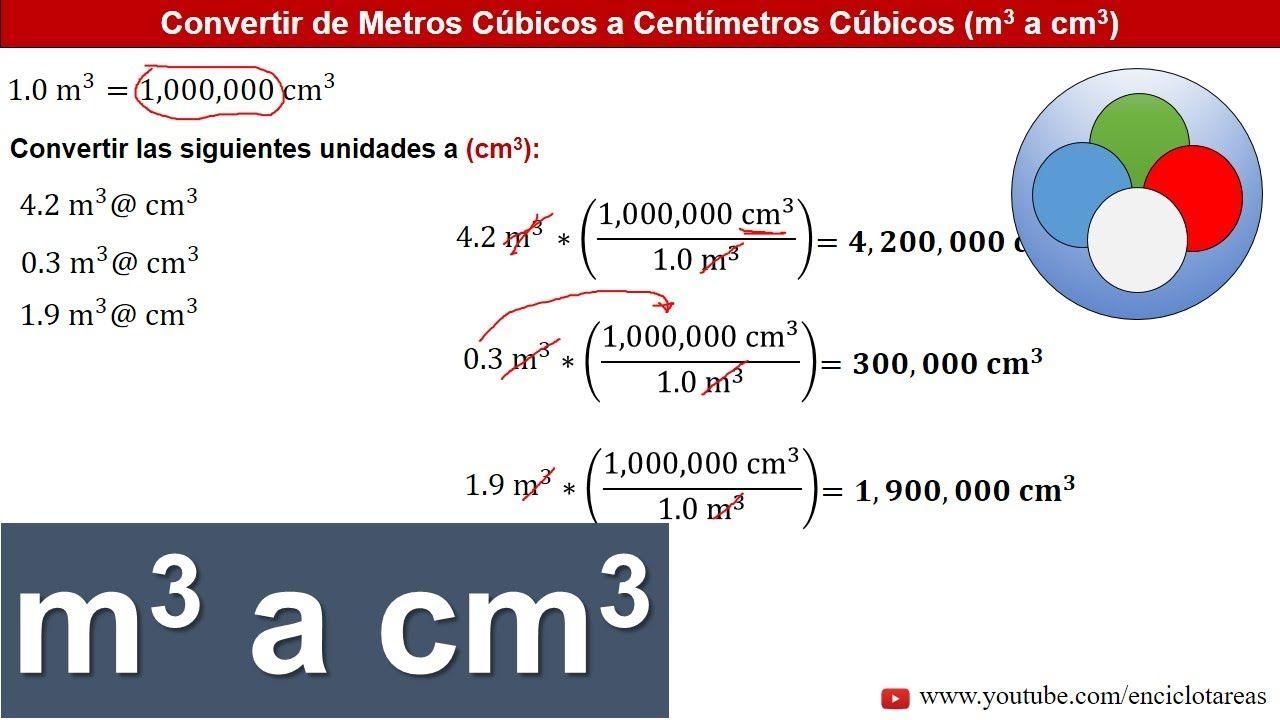 Metros Cúbicos A Centimetros Cúbicos M3 A Cm3 Conversiones Youtube Interactive Youtube Education