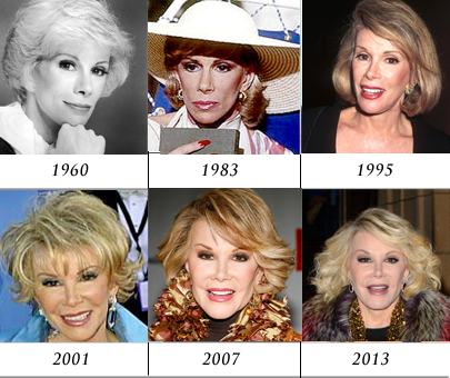 Joan Rivers Over The Years Joan Rivers Thanks For The