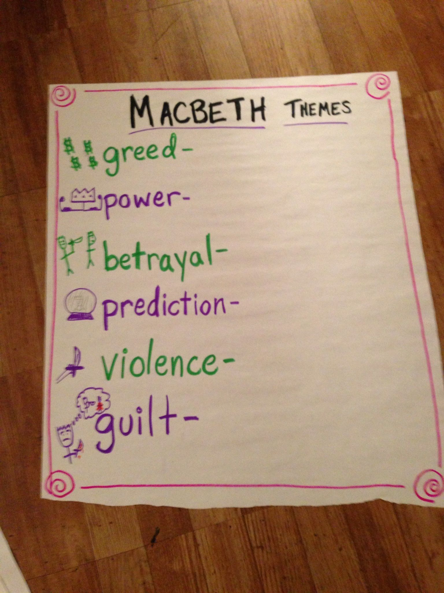 What is the major theme of Act II in Macbeth?