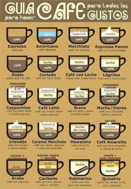 El café de Colombia, por supuesto.