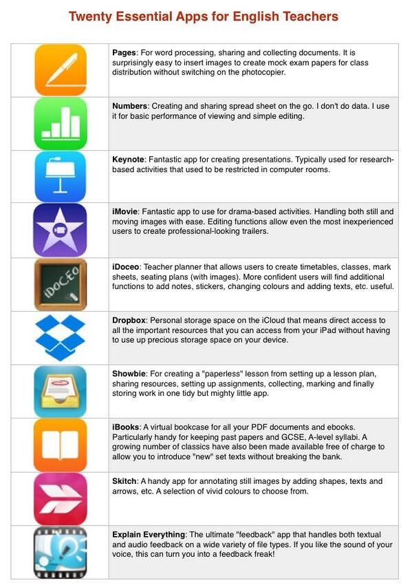 20 apps for English teachers to use in lessons... great if you have an iphone or ipad.