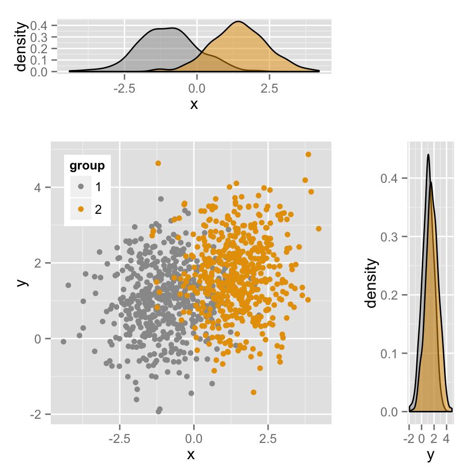 Ggplot2 scatter plot r software and data visualization data ggplot2 scatter plot r software and data visualization nvjuhfo Gallery