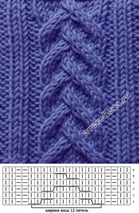 Photo of Zopfmuster laceknittingpatterns #easyknitting #knittingstiches #knittingsocks #l…